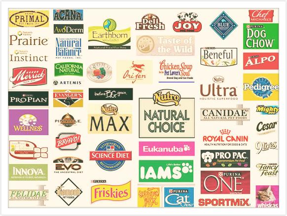 Dog & Cat Food Brand Collage